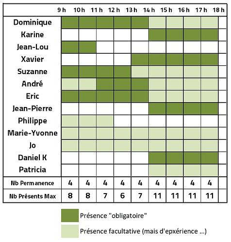 inscriptions à l'aulne photo club saison 2019-2020 - Forum des associations de Plonevez-du-Faou